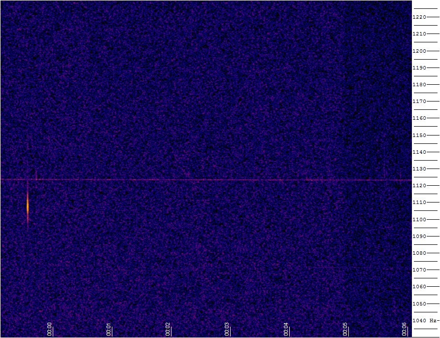 Real Time Spectrogram at Uccle